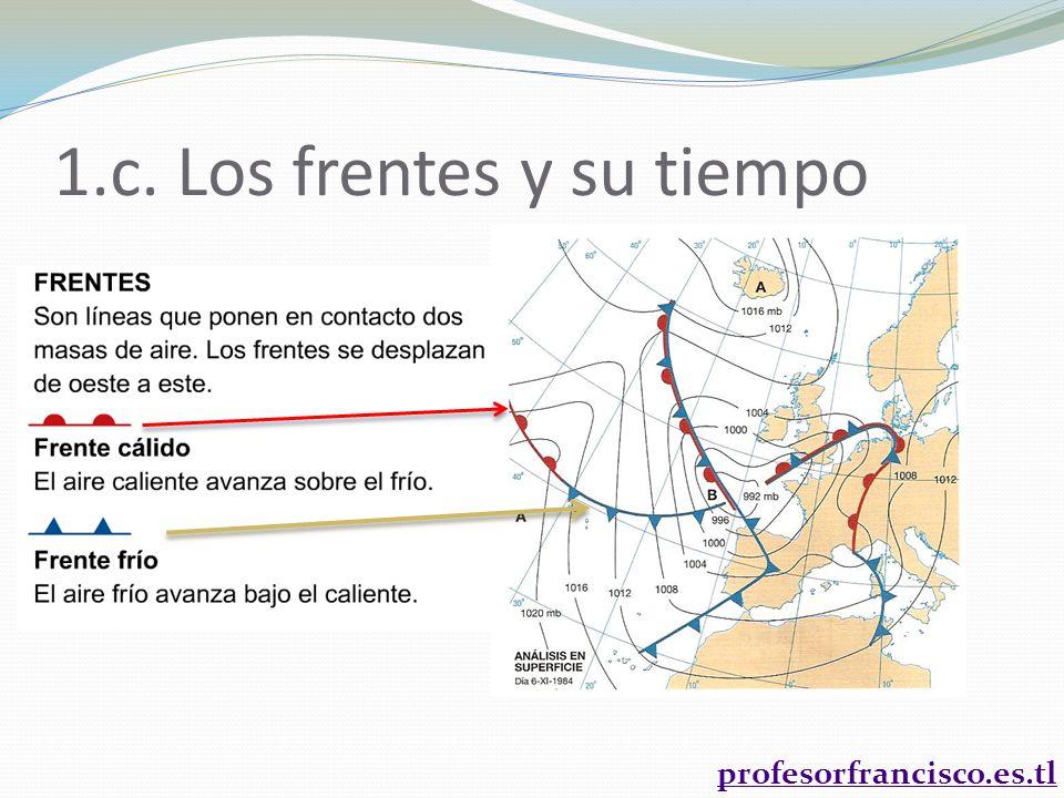 profesorfrancisco.es.tl 1.c. Los frentes y su tiempo
