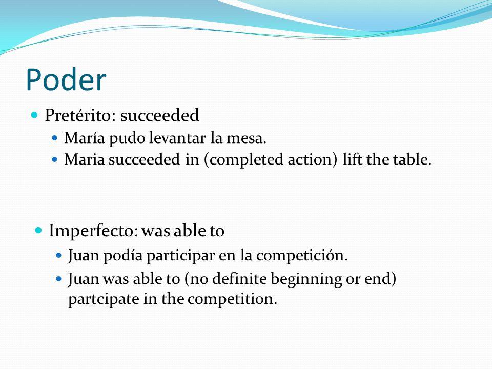 Poder Imperfecto: was able to Juan podía participar en la competición. Juan was able to (no definite beginning or end) partcipate in the competition.