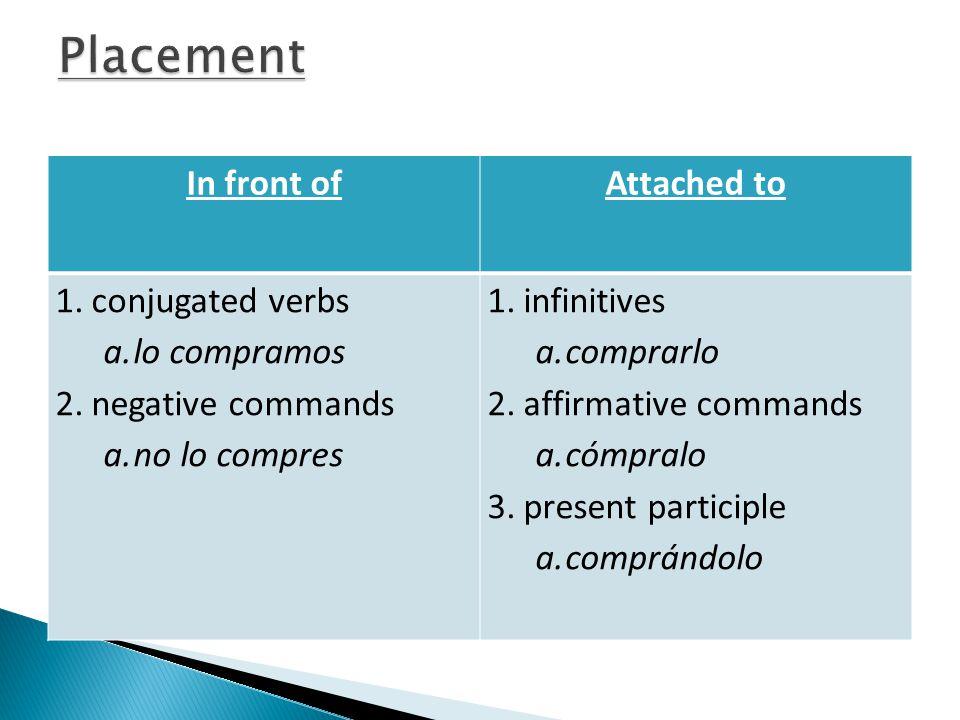 In front ofAttached to 1.conjugated verbs a.lo compramos 2.negative commands a.no lo compres 1.infinitives a.comprarlo 2.affirmative commands a.cómpralo 3.present participle a.comprándolo