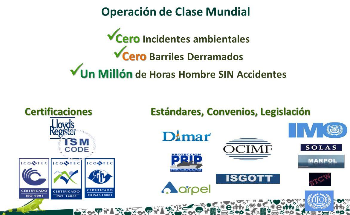 Operación de Clase Mundial Estándares, Convenios, Legislación Certificaciones Cero Cero Incidentes ambientales Cero Cero Barriles Derramados Un Millón