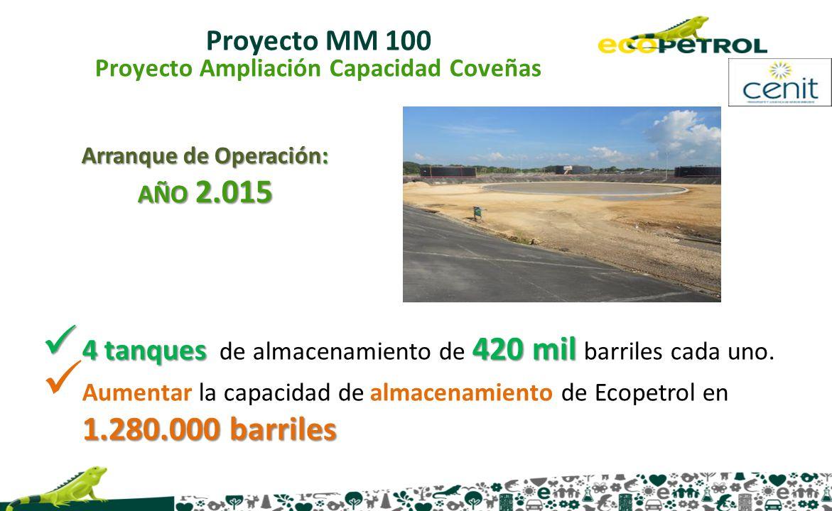 Proyecto MM 100 Proyecto Ampliación Capacidad Coveñas 4 tanques 420 mil 4 tanques de almacenamiento de 420 mil barriles cada uno. 1.280.000 barriles A