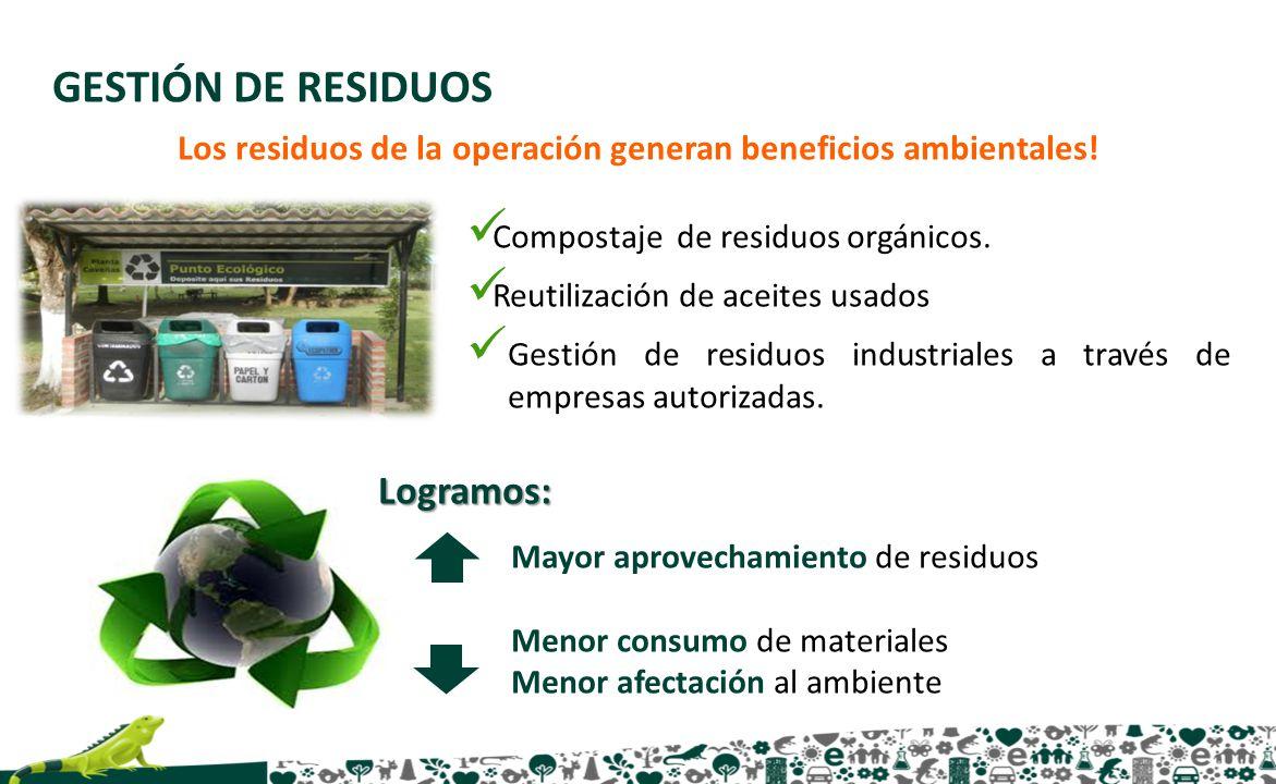 GESTIÓN DE RESIDUOS Los residuos de la operación generan beneficios ambientales! Compostaje de residuos orgánicos. Reutilización de aceites usados Ges