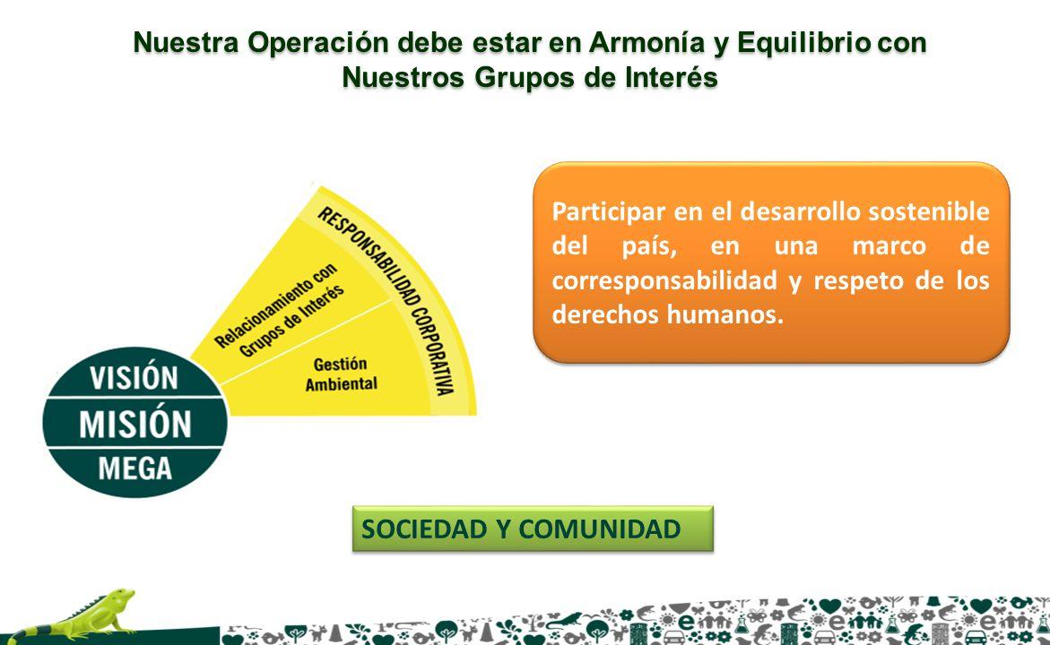 Nuestra Operación debe estar en Armonía y Equilibrio con Nuestros Grupos de Interés Participar en el desarrollo sostenible del país, en una marco de c