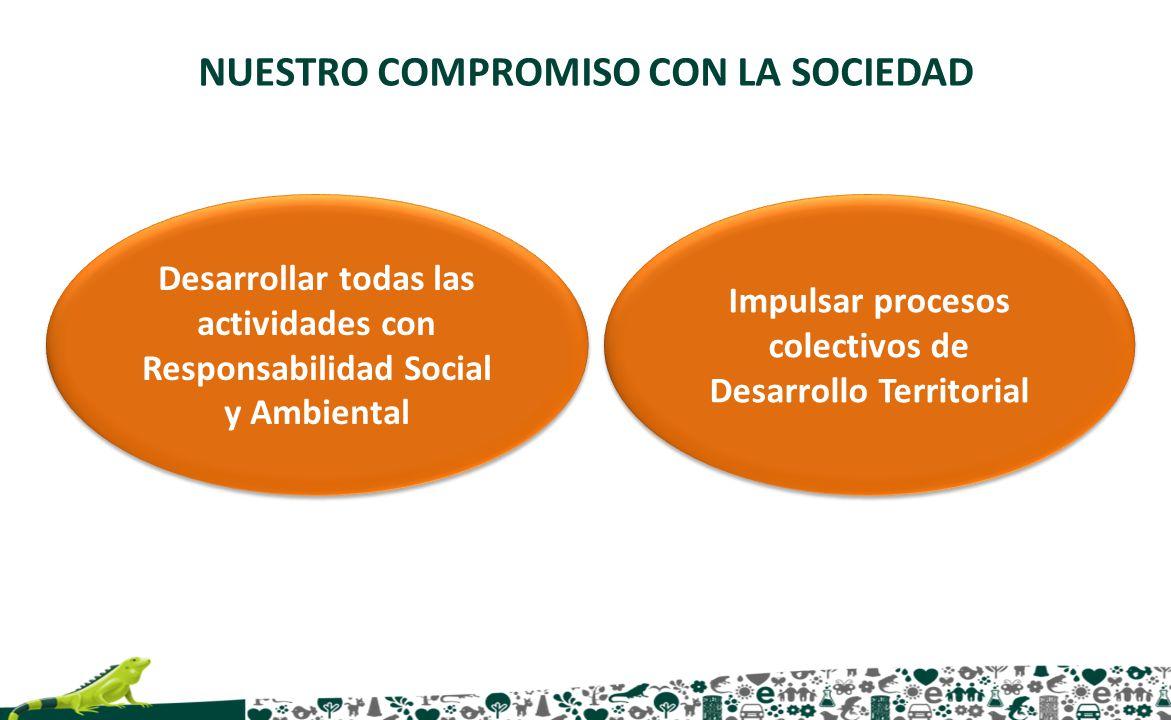 Desarrollar todas las actividades con Responsabilidad Social y Ambiental Impulsar procesos colectivos de Desarrollo Territorial NUESTRO COMPROMISO CON