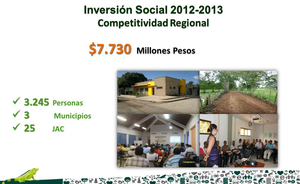 $7.730 $7.730 Millones Pesos 3.245 3.245 Personas 3 3 Municipios 25 25 JAC