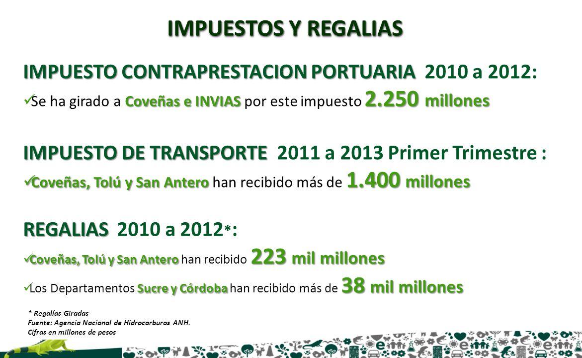 IMPUESTOS Y REGALIAS * Regalías Giradas Fuente: Agencia Nacional de Hidrocarburos ANH. Cifras en millones de pesos IMPUESTO CONTRAPRESTACION PORTUARIA