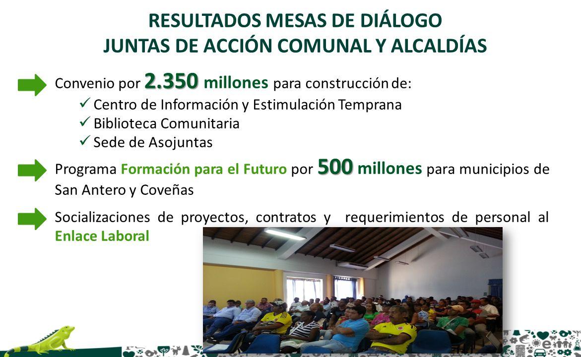 2.350 Convenio por 2.350 millones para construcción de: Centro de Información y Estimulación Temprana Biblioteca Comunitaria Sede de Asojuntas 500 Pro