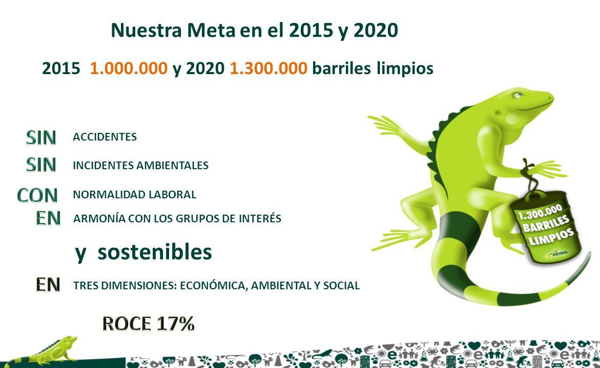 Sistema Oleoducto Bicentenario Proyecto Ampliación Capacidad Coveñas 2 tanques 600 mil barriles c/u.