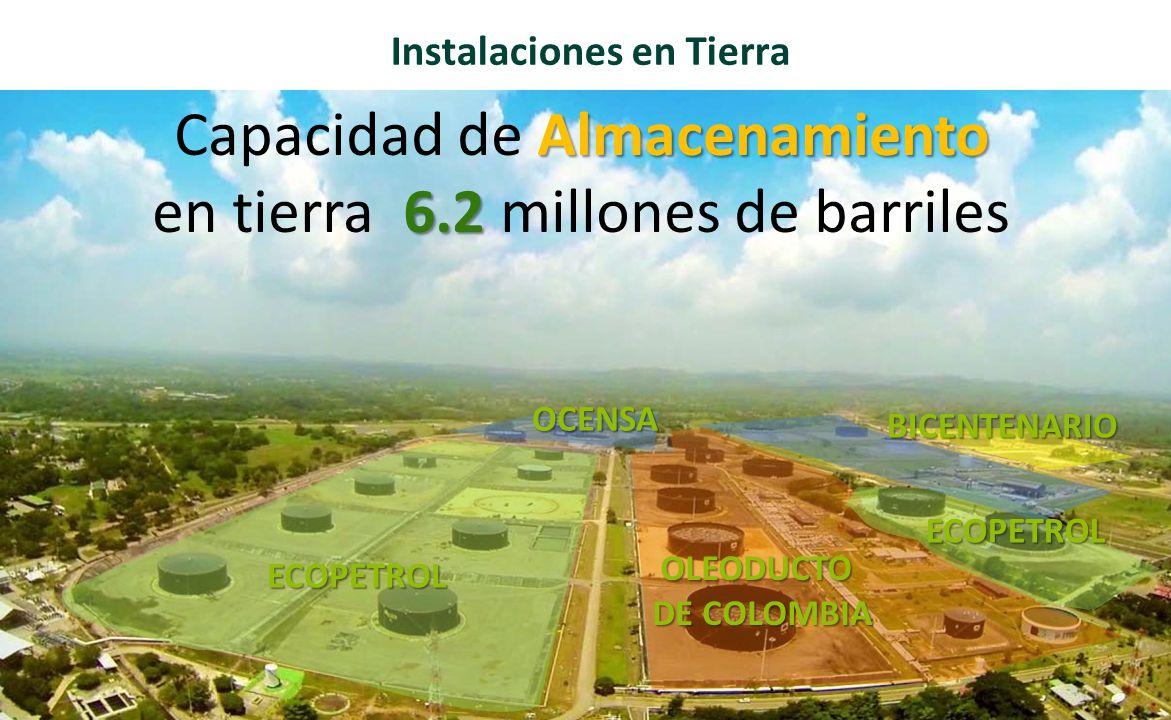 ECOPETROL OLEODUCTO DE COLOMBIA Instalaciones en Tierra Almacenamiento Capacidad de Almacenamiento 6.2 en tierra 6.2 millones de barriles OCENSA BICEN