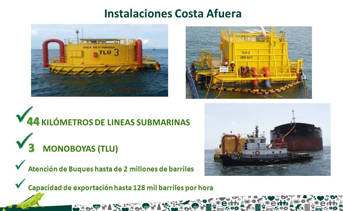 Instalaciones Costa Afuera 44 44 KILÓMETROS DE LINEAS SUBMARINAS 3 3 MONOBOYAS (TLU) Atención de Buques hasta de 2 millones de barriles Capacidad de e