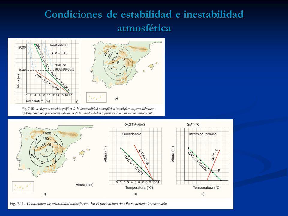 Condiciones de estabilidad e inestabilidad atmosférica