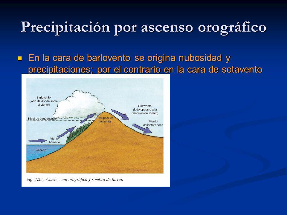 Precipitación por ascenso orográfico En la cara de barlovento se origina nubosidad y precipitaciones; por el contrario en la cara de sotavento llega viento seco (efecto foehn).