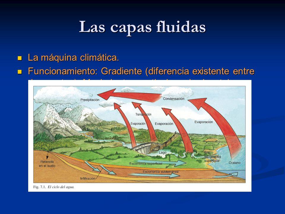 Las capas fluidas La máquina climática.La máquina climática.