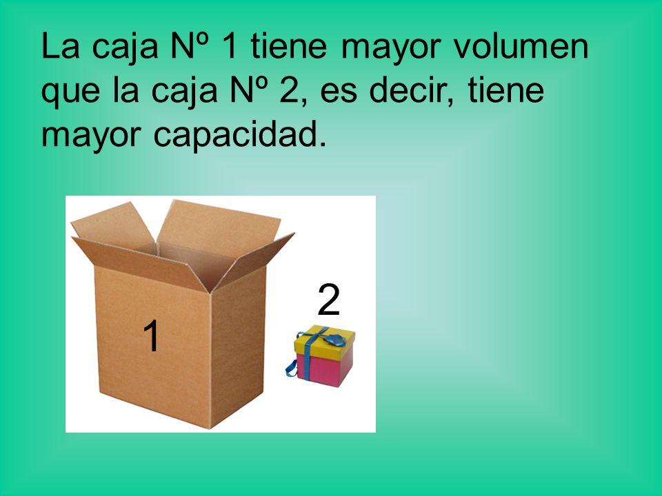 1 2 La caja Nº 1 tiene mayor volumen que la caja Nº 2, es decir, tiene mayor capacidad.