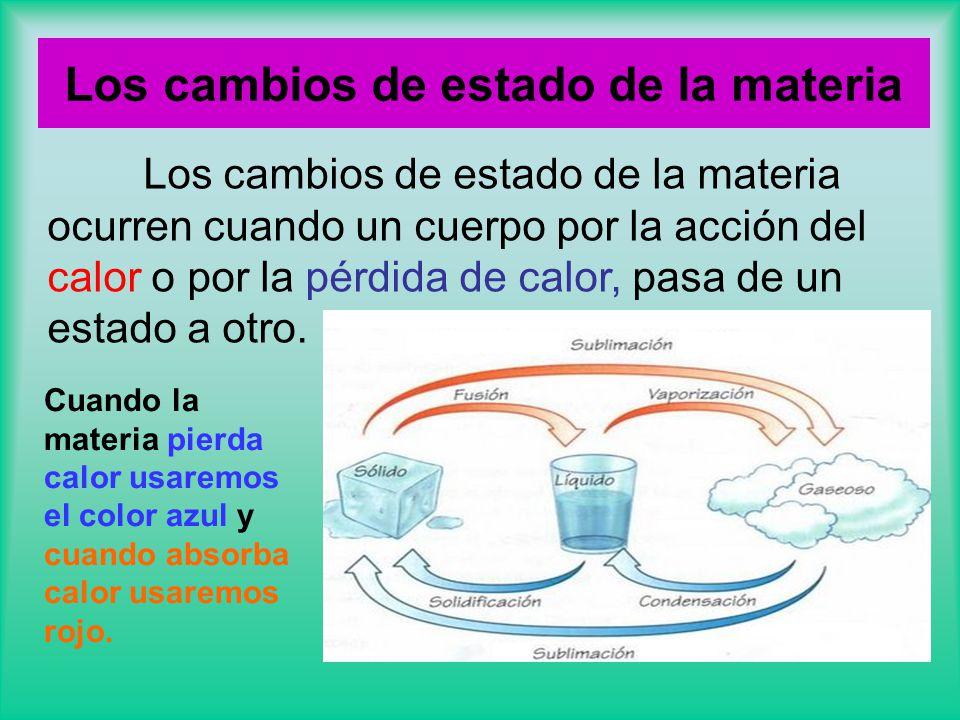 Los cambios de estado de la materia Los cambios de estado de la materia ocurren cuando un cuerpo por la acción del calor o por la pérdida de calor, pasa de un estado a otro.