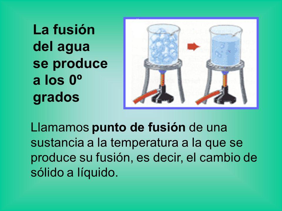 Llamamos punto de fusión de una sustancia a la temperatura a la que se produce su fusión, es decir, el cambio de sólido a líquido.