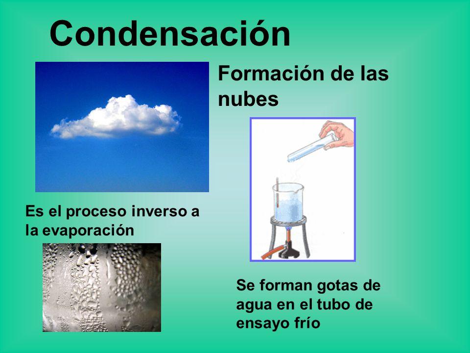 Condensación Se forman gotas de agua en el tubo de ensayo frío Formación de las nubes Es el proceso inverso a la evaporación