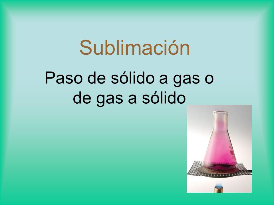 Sublimación Paso de sólido a gas o de gas a sólido