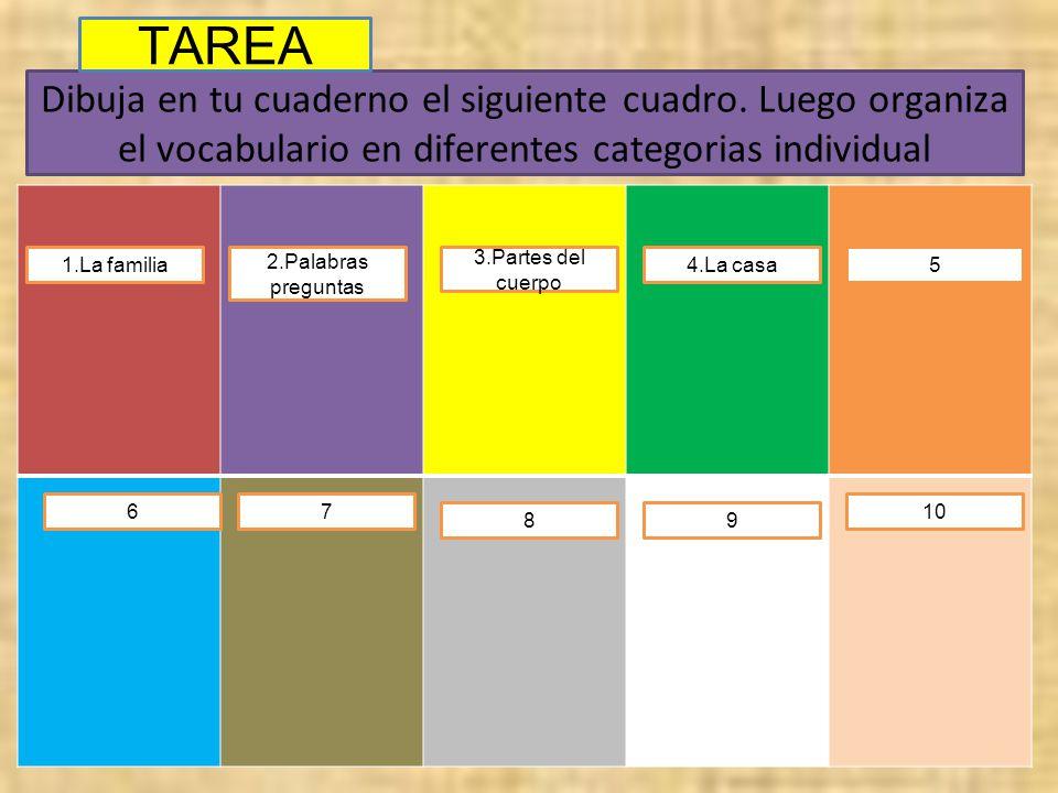 Dibuja en tu cuaderno el siguiente cuadro. Luego organiza el vocabulario en diferentes categorias individual 1.La familia4.La casa 3.Partes del cuerpo