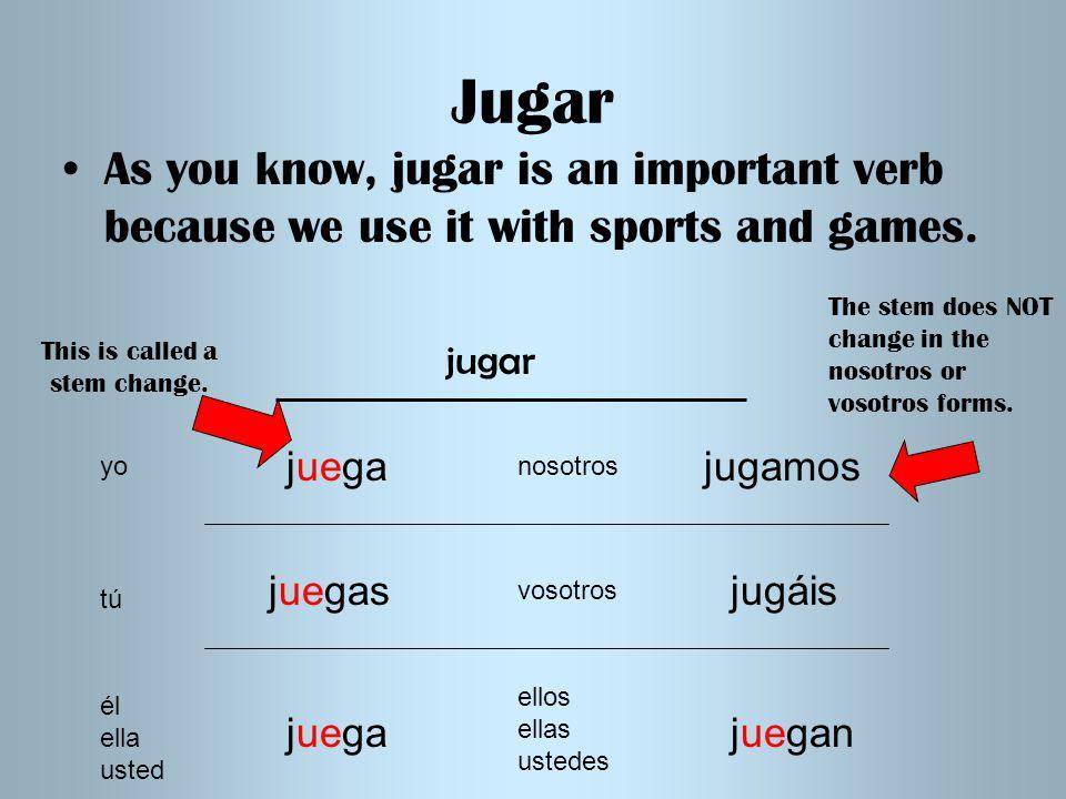 Jugar As you know, jugar is an important verb because we use it with sports and games. yo tú él ella usted nosotros vosotros jugar juega juegas juega