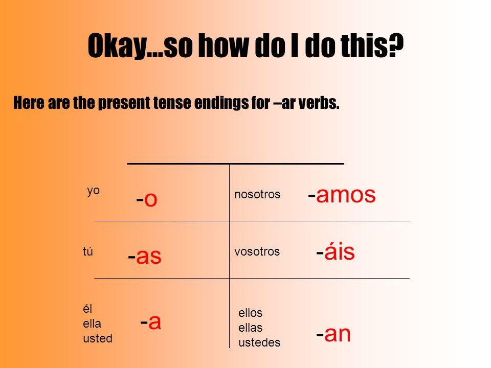 Okay…so how do I do this.