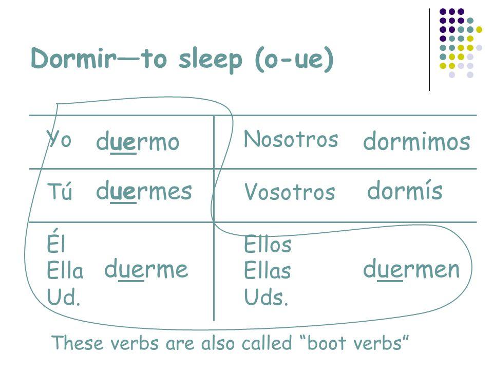 Dormirto sleep (o-ue) YoNosotros TúVosotros ÉlEllos EllaEllas Ud.Uds.