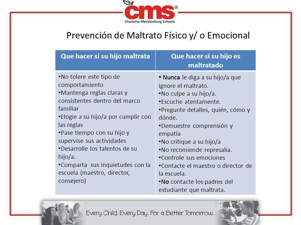 Prevención de Maltrato Físico y/ o Emocional Que hacer si su hijo maltrataQue hacer si su hijo es maltratado No tolere este tipo de comportamiento Man
