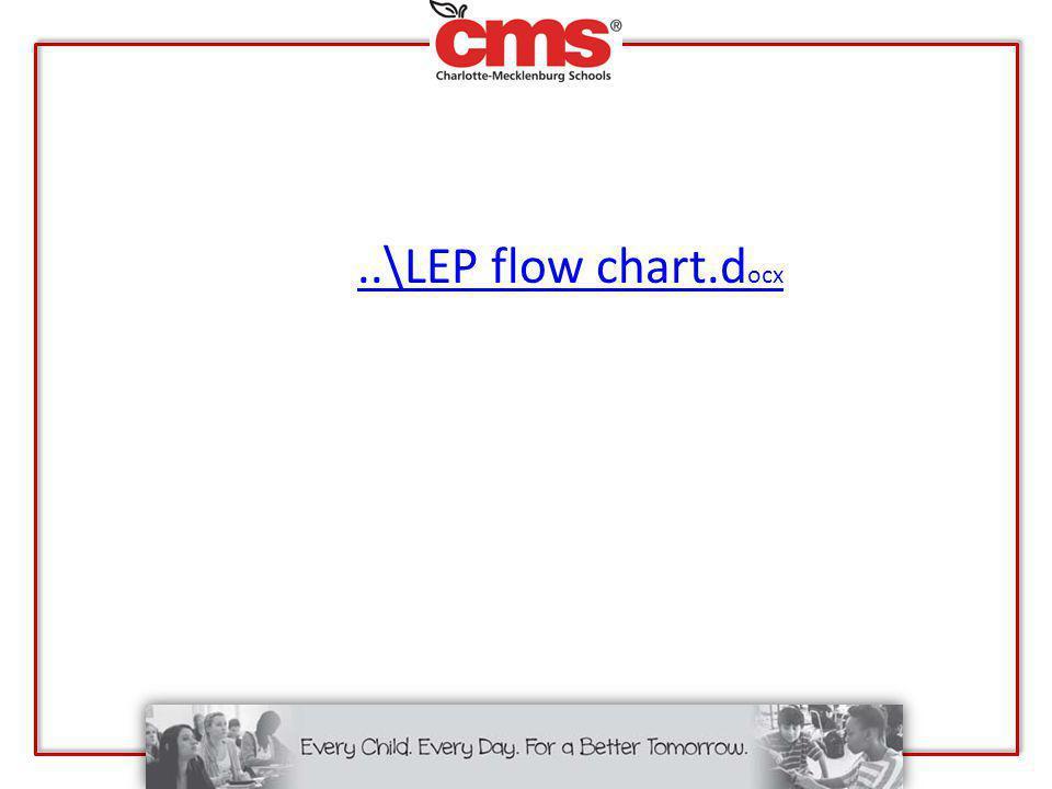 ..\LEP flow chart.d ocx