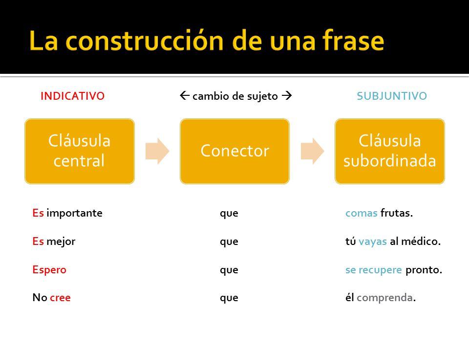 Cláusula central Conector Cláusula subordinada Es importanteque comas frutas.