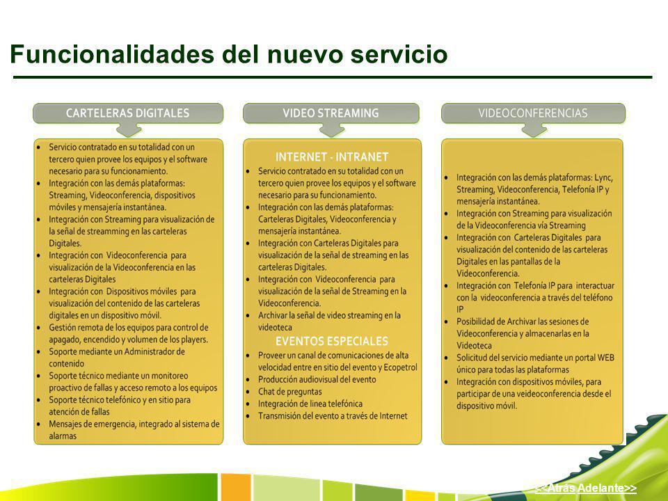 Adelante>><<Atrás Funcionalidades del nuevo servicio