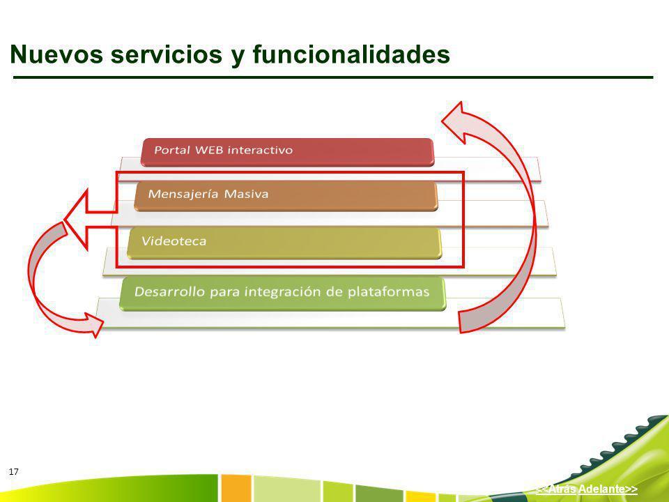 17 Adelante>><<Atrás Nuevos servicios y funcionalidades