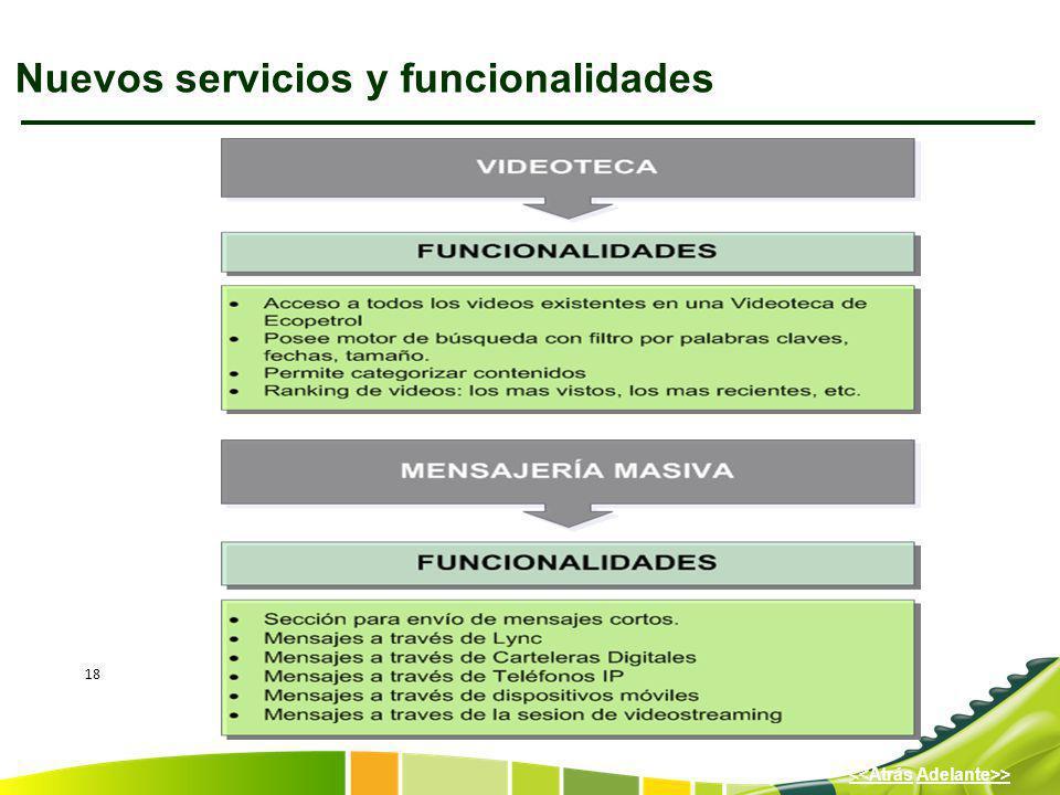 18 Adelante>><<Atrás Nuevos servicios y funcionalidades