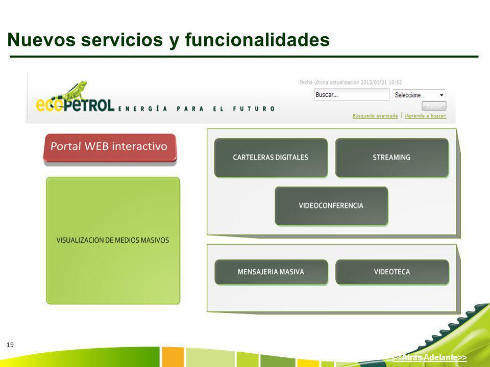 19 Adelante>><<Atrás Nuevos servicios y funcionalidades