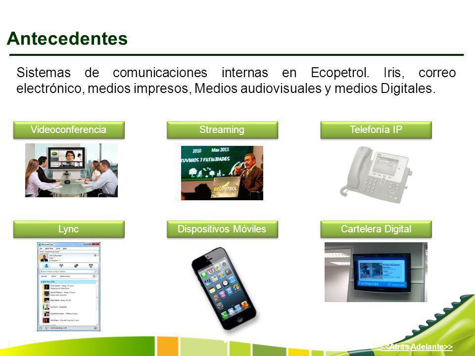 Antecedentes Adelante>><<Atrás Sistemas de comunicaciones internas en Ecopetrol.