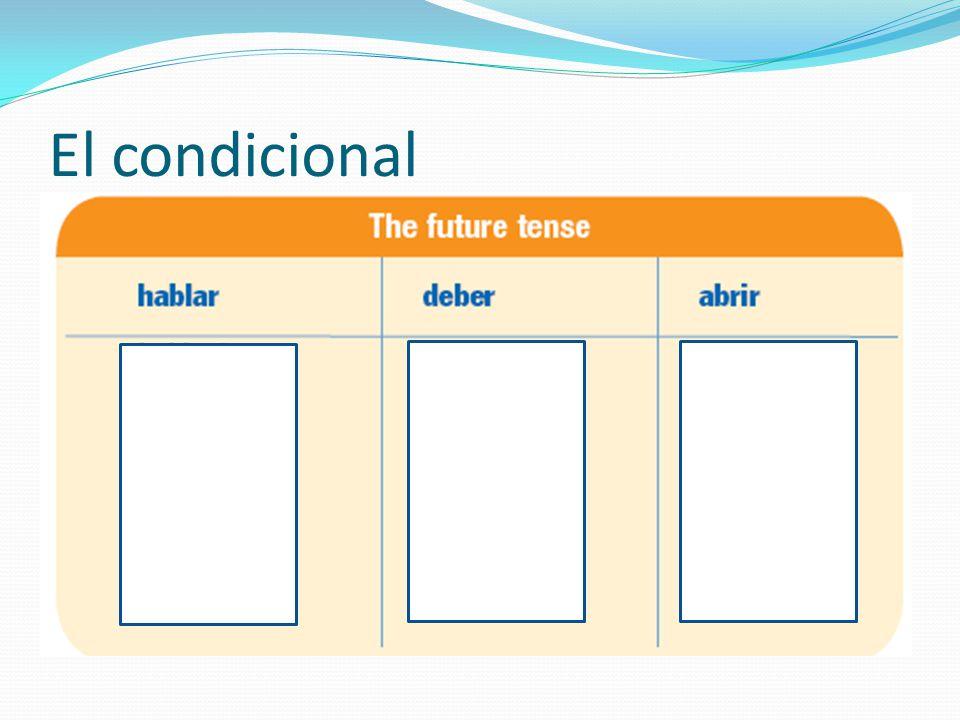 El condicional de verbos irregulares