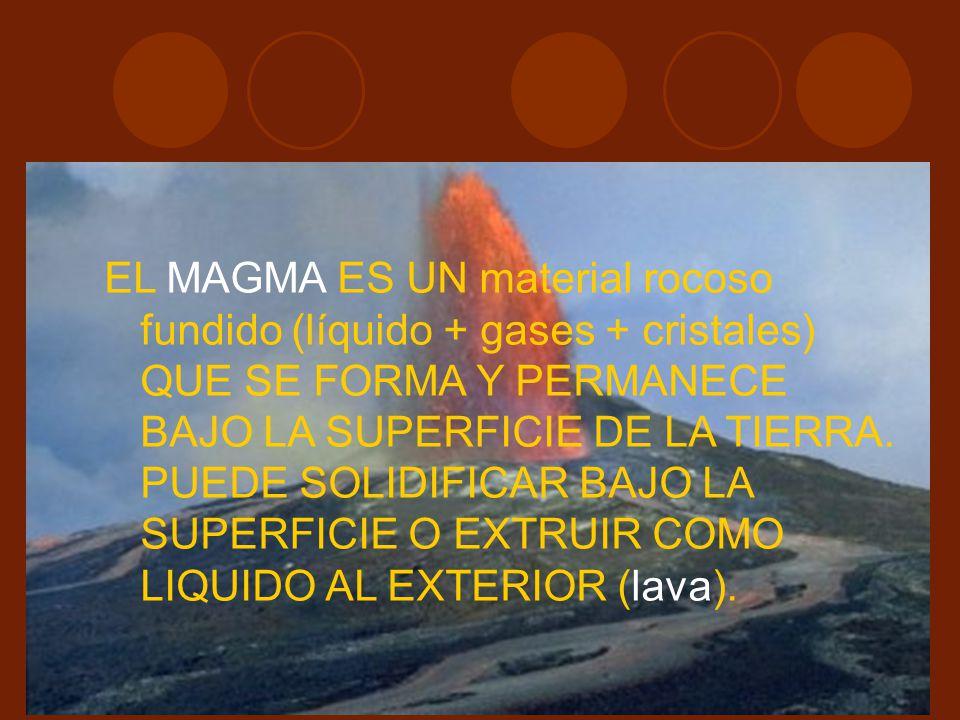 EL MAGMA ES UN material rocoso fundido (líquido + gases + cristales) QUE SE FORMA Y PERMANECE BAJO LA SUPERFICIE DE LA TIERRA. PUEDE SOLIDIFICAR BAJO