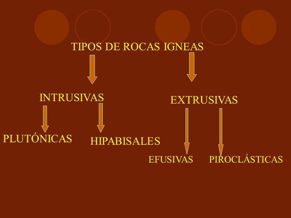 TIPOS DE ROCAS IGNEAS INTRUSIVAS EXTRUSIVAS PLUTÓNICAS HIPABISALES EFUSIVASPIROCLÁSTICAS