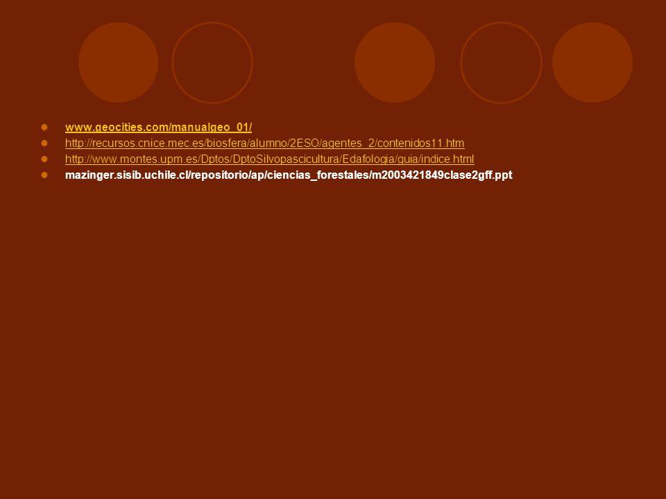 www.geocities.com/manualgeo_01/ http://recursos.cnice.mec.es/biosfera/alumno/2ESO/agentes_2/contenidos11.htm http://www.montes.upm.es/Dptos/DptoSilvop