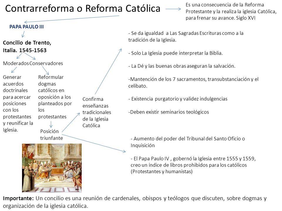Contrarreforma o Reforma Católica Concilio de Trento, Italia. 1545-1563 Moderados Es una consecuencia de la Reforma Protestante y la realiza la iglesi