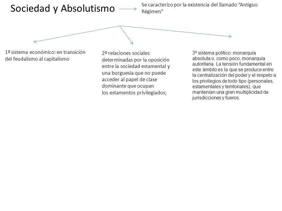 Sociedad y Absolutismo Se caracterizo por la existencia del llamado Antiguo Régimen 3º sistema político: monarquía absoluta o, como poco, monarquía au