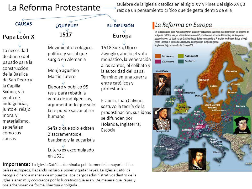 Contrarreforma o Reforma Católica Concilio de Trento, Italia.
