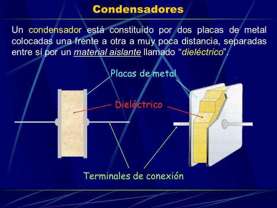 Condensadores Un condensador está constituido por dos placas de metal colocadas una frente a otra a muy poca distancia, separadas entre sí por un mate