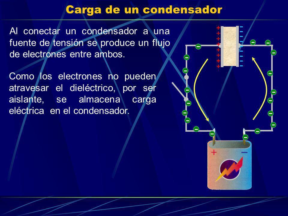 Carga de un condensador Al conectar un condensador a una fuente de tensión se produce un flujo de electrones entre ambos. Como los electrones no puede