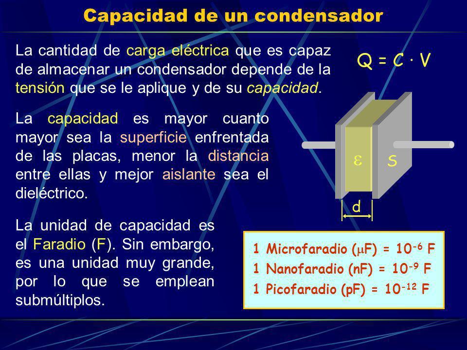 Capacidad de un condensador La cantidad de carga eléctrica que es capaz de almacenar un condensador depende de la tensión que se le aplique y de su ca