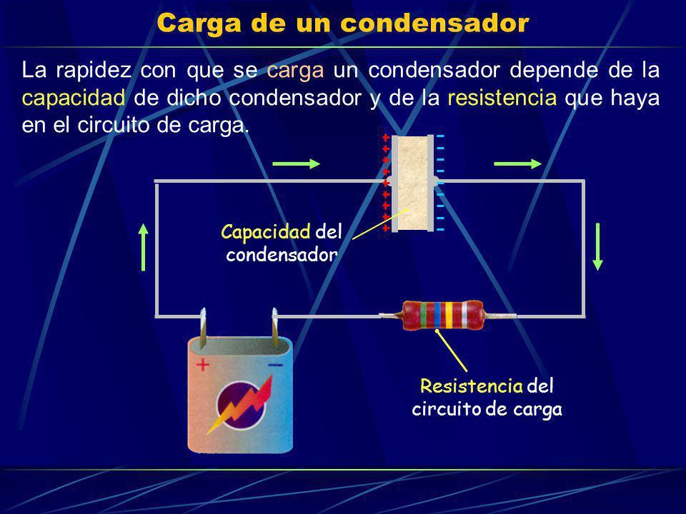 Carga de un condensador La rapidez con que se carga un condensador depende de la capacidad de dicho condensador y de la resistencia que haya en el cir