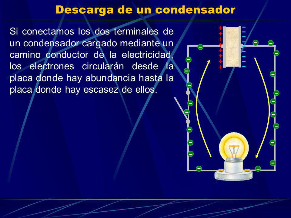 Si conectamos los dos terminales de un condensador cargado mediante un camino conductor de la electricidad, los electrones circularán desde la placa d