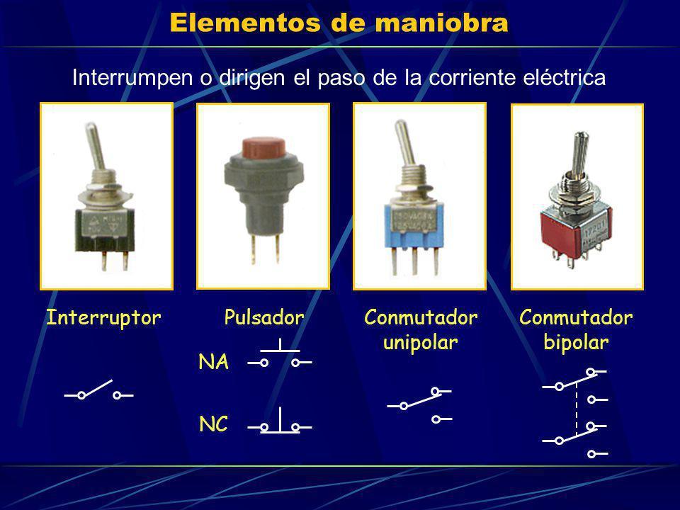 Elementos de maniobra Interrumpen o dirigen el paso de la corriente eléctrica InterruptorPulsadorConmutador unipolar Conmutador bipolar NA NC