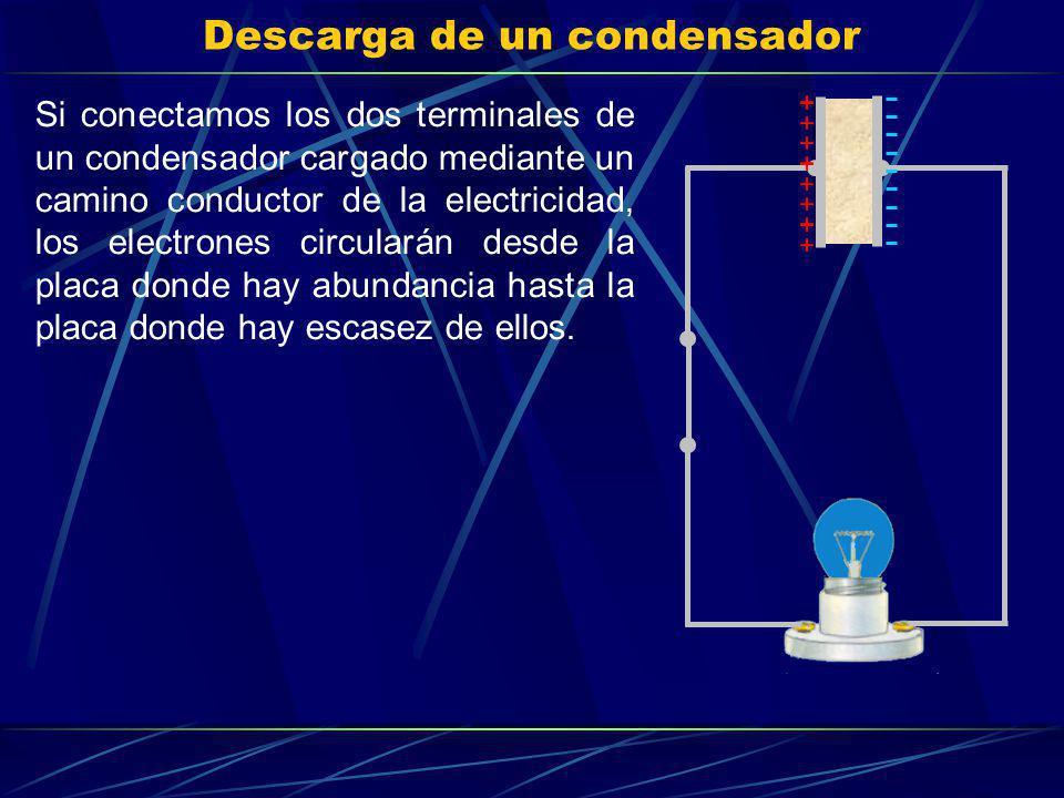 Descarga de un condensador Si conectamos los dos terminales de un condensador cargado mediante un camino conductor de la electricidad, los electrones