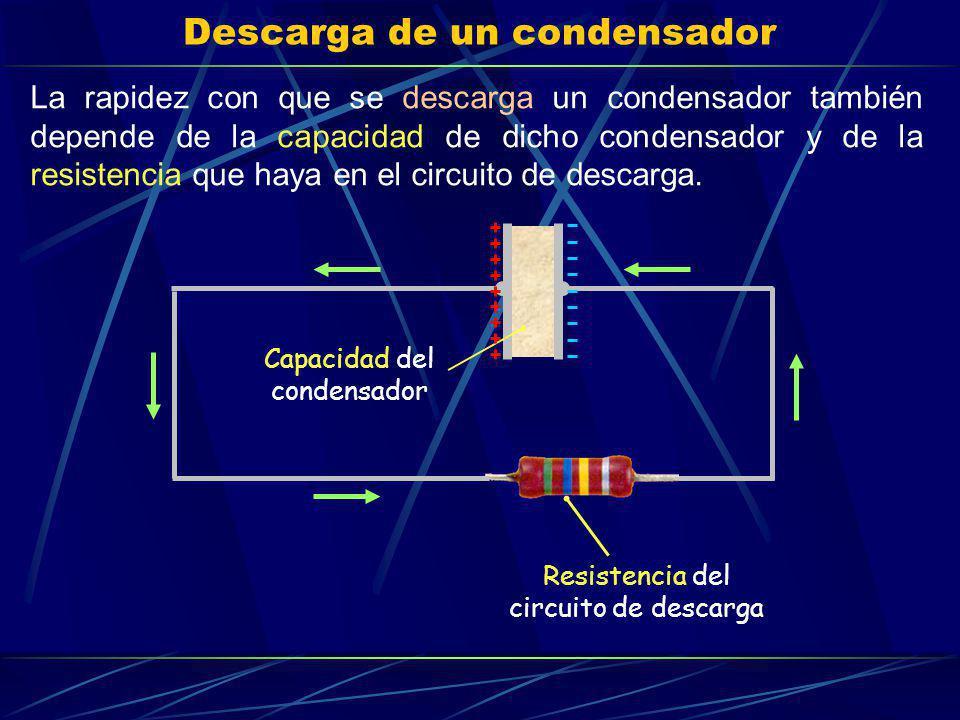 Descarga de un condensador La rapidez con que se descarga un condensador también depende de la capacidad de dicho condensador y de la resistencia que