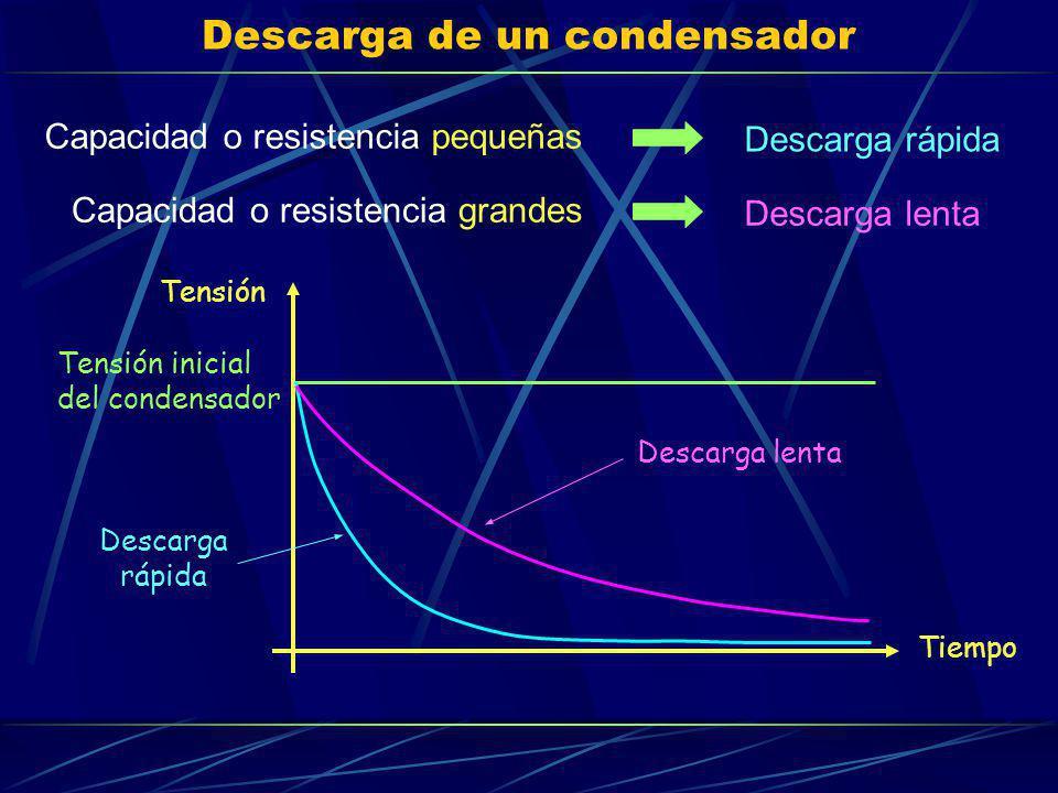Descarga de un condensador Tensión inicial del condensador Tiempo Tensión Descarga lenta Descarga rápida Capacidad o resistencia pequeñas Capacidad o